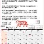 2020生肖運程日曆Mar