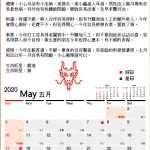 2020生肖運程日曆May
