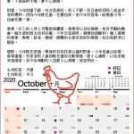 2020生肖運程日曆Oct
